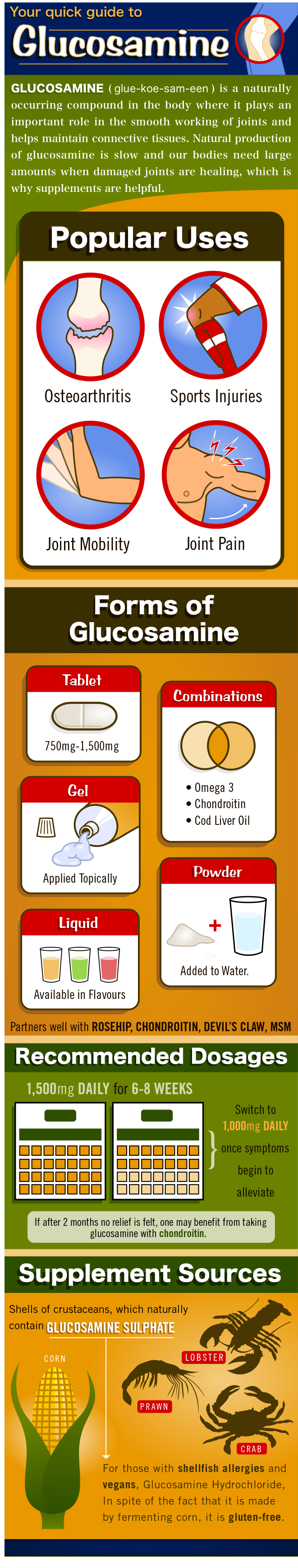 Your quick guide to Glucosamine - Healthspan